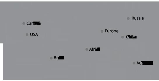 Global supermarket